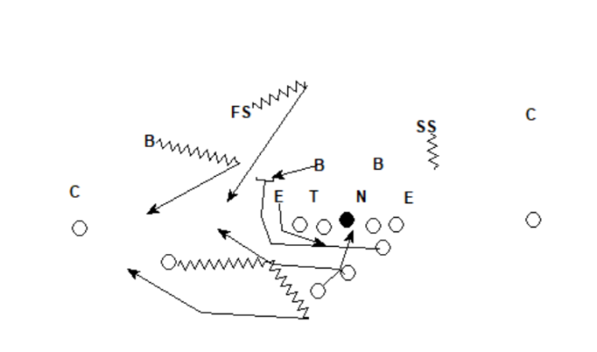 FS Plays QB versus Bluff Triple.png