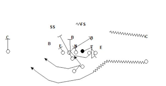 Power (Triple Option Presentation).png