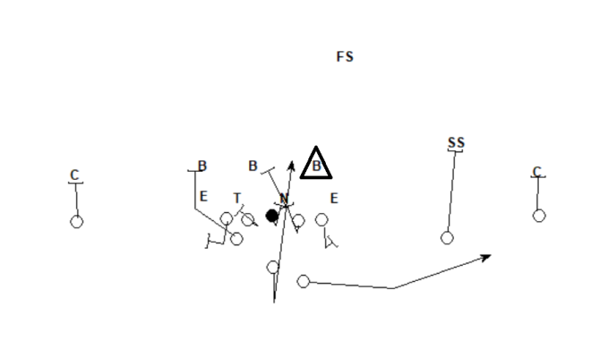 QB Draw-Swing Screen.png