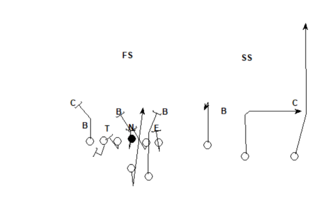 QB Lead Stick Draw.png