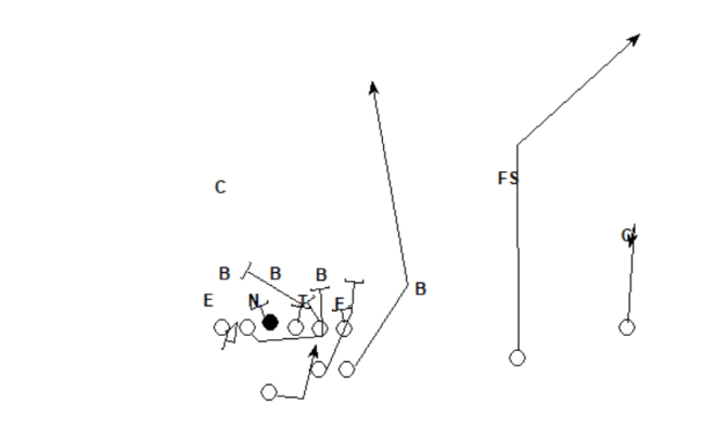 QB Power FS Seam Run