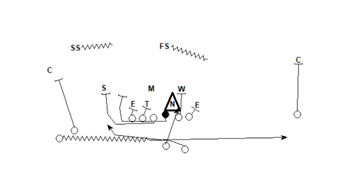 14. Jet Midline Sweep.png