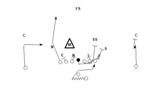 16. Seam In RPO.png