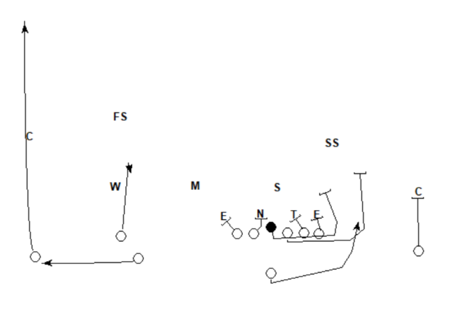 QB Sweep Stick.png