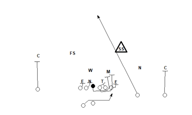 Sweep FS Slot Vertical.png