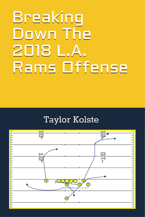 Learn how to play football defense