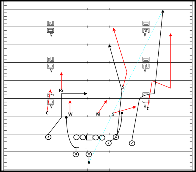 Y Stick (Out-Corner) Dbl Move Throw.png