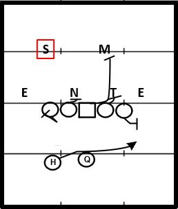 MZ Lock - 42 - PS 3T.png